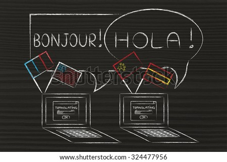 learning online and translation services: laptop with flags speaking foreign languages
