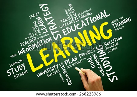 LEARNING word cloud, education concept - stock photo