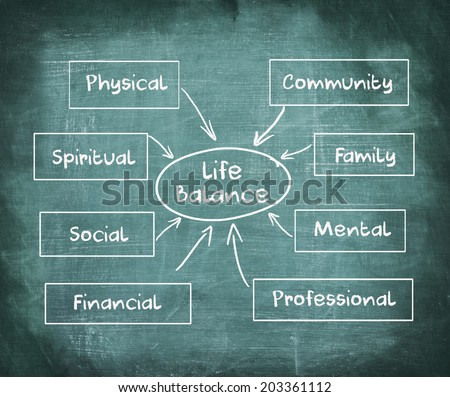 Life balance chart on chalkboard, business concept - stock photo