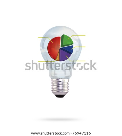 light bulb with financial charts - stock photo