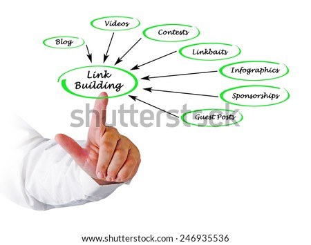 Link Building - stock photo