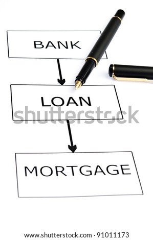 Loan scheme and pen on white - stock photo