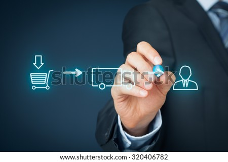 Logistics chain concept. From customer shopping (purchase) over transportation (delivery, cargo) to customer scheme.  - stock photo