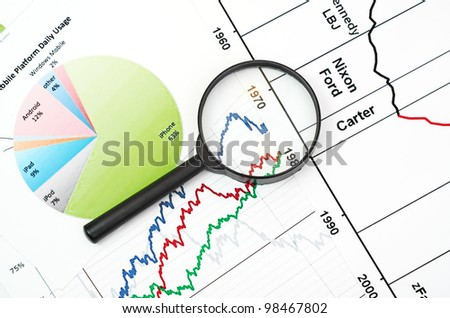 magnifying glass on graph