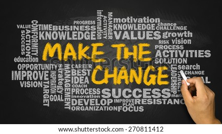 make the change concept with related word cloud hand drawing on blackboard