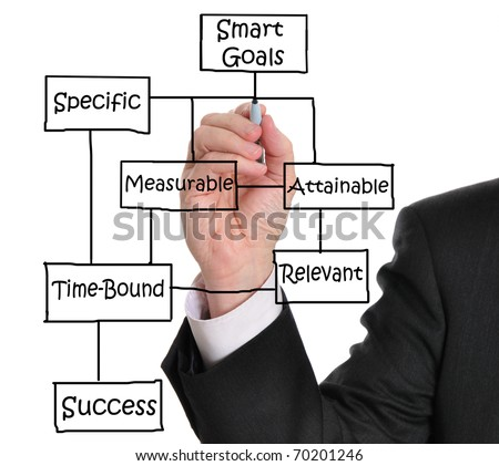 Male executive drawing Smart Goal concept on a whiteboard. Smart Goals lead to success - stock photo