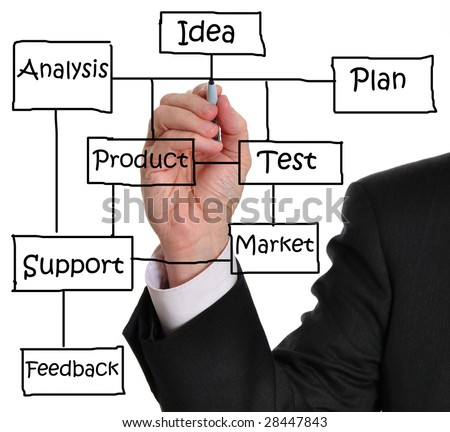 Male executive writing business plan on a whiteboard - stock photo
