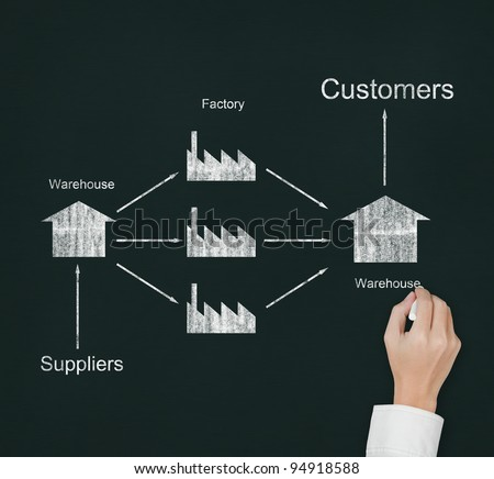 mac laptop diagram supply chain stock images royalty free images amp vectors #5