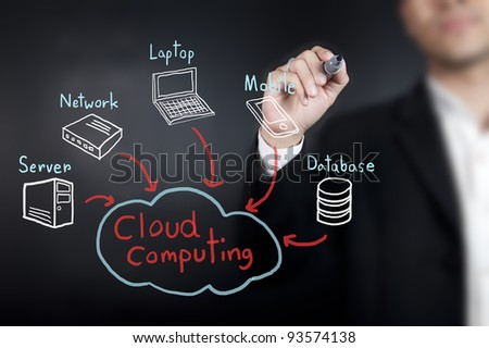Man drawing a Cloud Computing diagram - stock photo