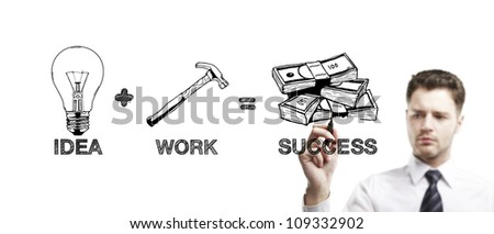 man drawing business formula success on a white background