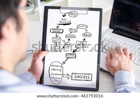Man holding a clipboard with business strategy improvement concept