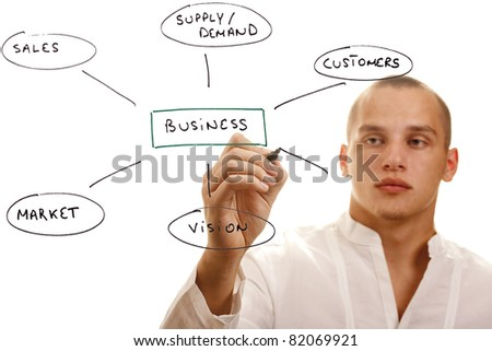 Man writing components of a successful business. - stock photo