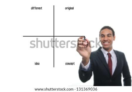 Man writing diagram: Different, Original, Idea, Concept - stock photo