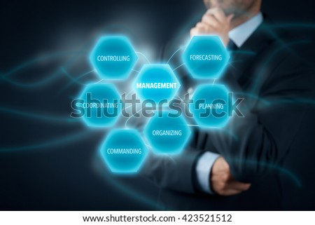 Management concept - businessman (manager) think about management. Managerial six functions: forecasting, planning, organizing, commanding, coordinating and controlling. - stock photo