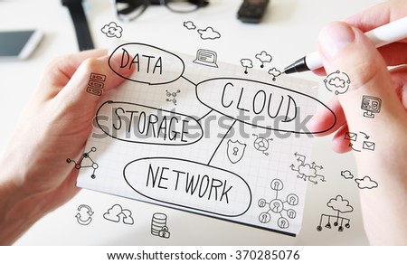 Mans hand drawing Cloud computing concept on white notebook  - stock photo