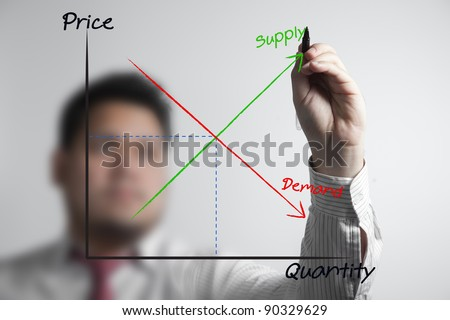 market economics concept with cross of supply and demand curve - stock photo