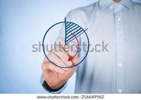 Market share or Pareto principle (80/20) concept. man think how to increase company market share and apply Pareto principle.  - stock photo
