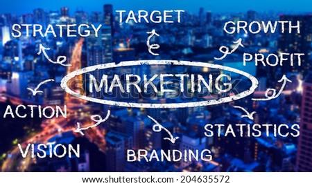 Marketing flow chart over the night metropolis - stock photo