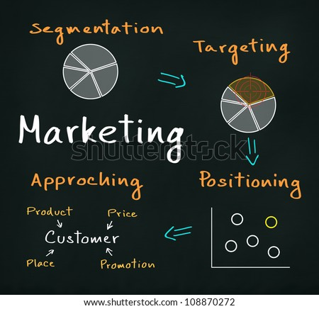 marketing process concept ( segmentation - targeting - positioning - approaching ) - stock photo