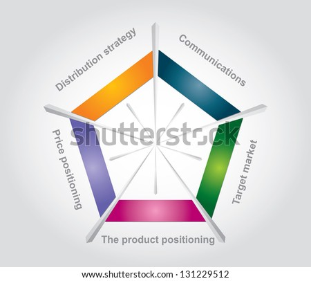 Marketing strategy chart- isolated abstract color chart - stock photo