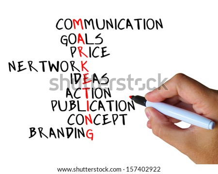 Marketing Words Showing Selling Promotional And Sales