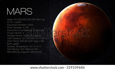 Mars - High resolution Infographic presents one of the solar system planet, look and facts. This image elements furnished by NASA. - stock photo