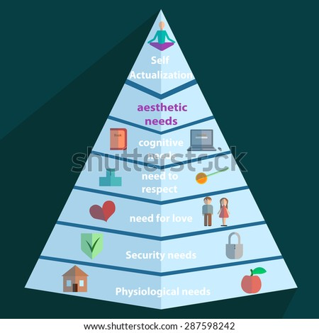 Maslow pyramid of seven steps with icons for each item and the text into a flat style.  Illustration - stock photo
