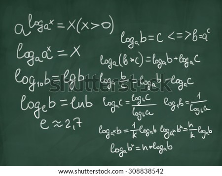 math physics formulas on green chalkboard