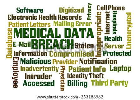Medical Data Breach word cloud on white background - stock photo