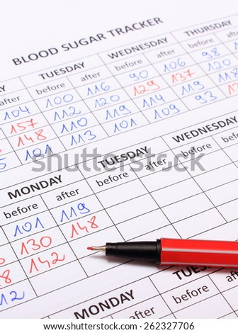 Medical forms for measurement sugar in blood and red pen, results of measurement of sugar, concept for measuring sugar level - stock photo