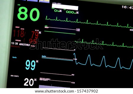 Medical Signs - stock photo