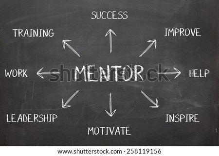 Mentor on Blackboard - stock photo