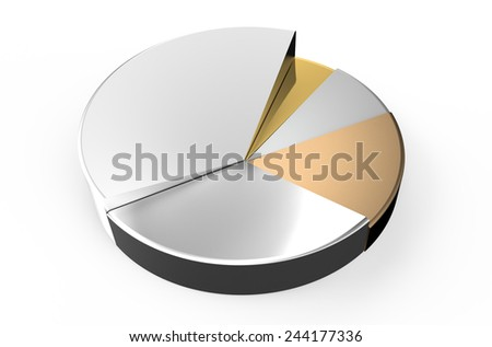 metallic  pie chart isolated on white background