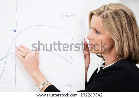Middle-aged businesswoman giving a presentation pointing to a diagram on a chart with a serious expression as she has a brainstorming session with her team - stock photo