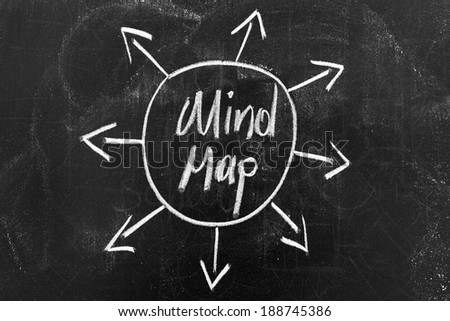 Mind map concept on blackboard with white chalk
