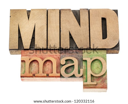 mind map - isolated words in vintage letterpress wood type printing blocks - stock photo