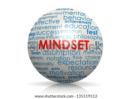 Mindset sphere - stock photo