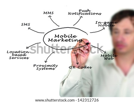 Mobile Marketing - stock photo