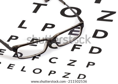 Modern retro looking glasses on an eyesight test chart isolated on white background - stock photo