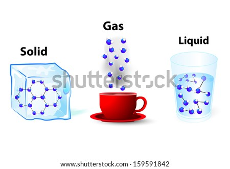 molecules liquid have enough energy to move relative to each other. In a gas the effect of intermolecular forces is small. In a solid the particles molecules are packed closely together. - stock photo