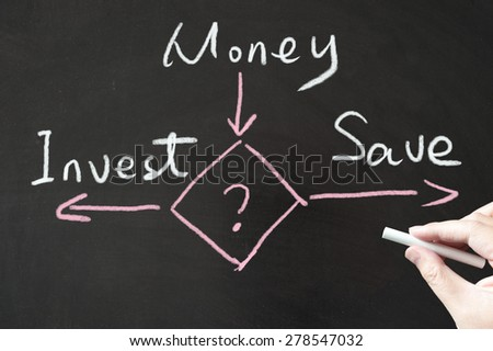 Money, invest or save diagram drawn on the blackboard using chalk