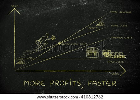 more profits, faster: break-even point graph with icons and business owner running and climbing on the results