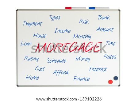 Mortgage word cloud written on a whiteboard - stock photo