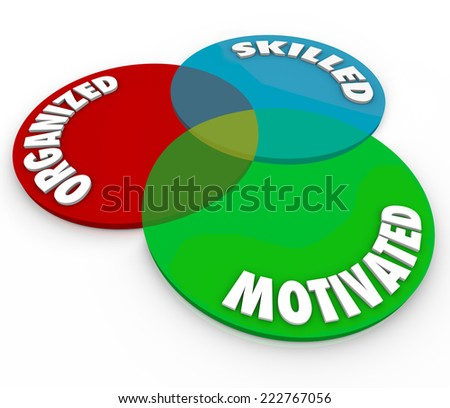 Motivated Organized and Skilled words on overlapped circles in a venn diagram illustrating the ideal qualities in a worker or employee - stock photo