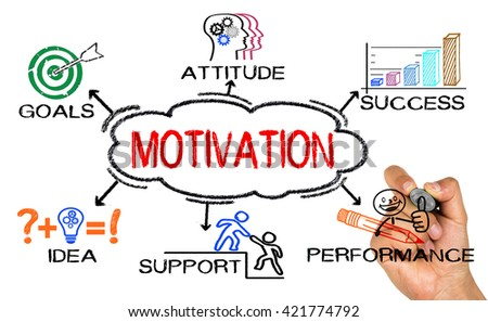 motivation concept with business elements and related keywords drawn on white background - stock photo
