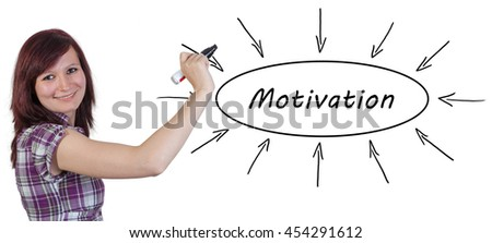 Motivation - young businesswoman drawing information concept on whiteboard.  - stock photo