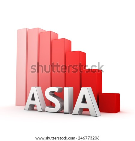Moving down red bar graph of Asia on white. Recession and crisis concept. - stock photo