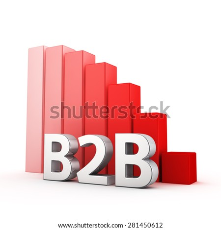 Moving down red bar graph of B2B on white. Business decrease concept. - stock photo