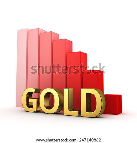 Moving down red bar graph of Gold on white. Recession and crisis concept.