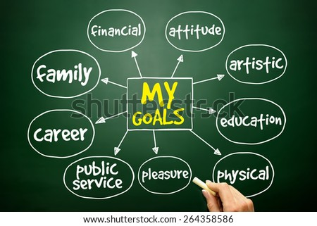 My Goals mind map business concept on blackboard - stock photo